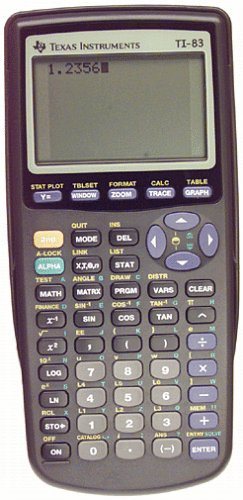 Texas Instruments TI-83 graphing calculator that can store, analyze and also graph various functions, parametric and polar functions