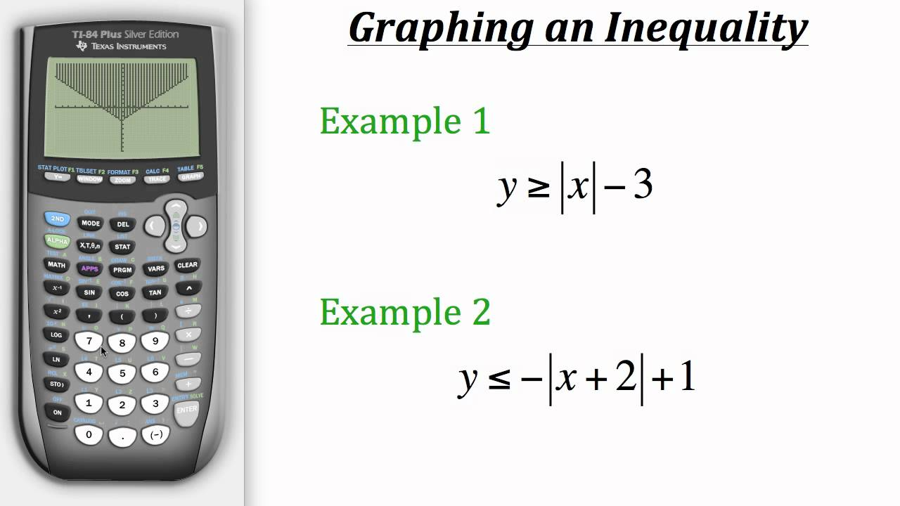 graphing inqualities