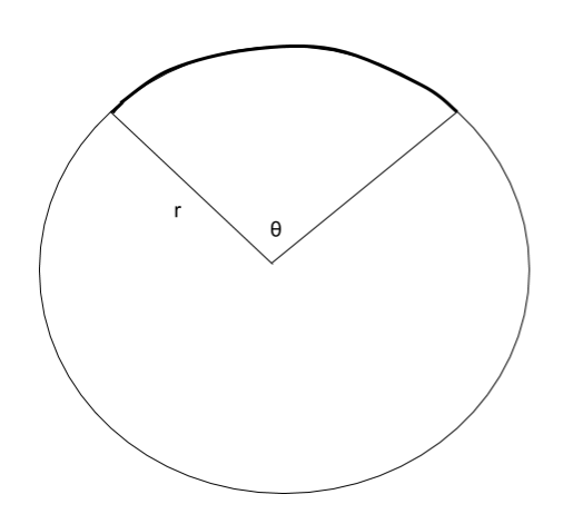 drawing of a pie graph